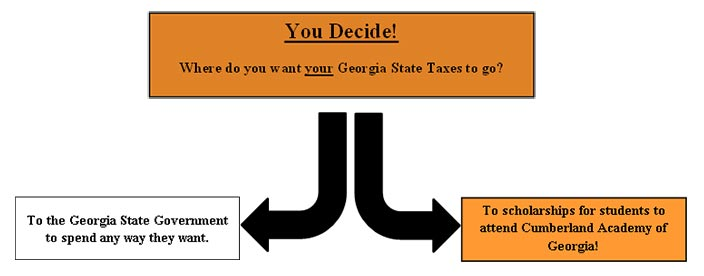 decide-taxes